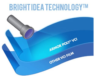 Bright Idea Technology