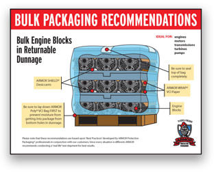 Armor bulk packaging reccomendations