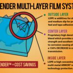 Defender multi-layer system
