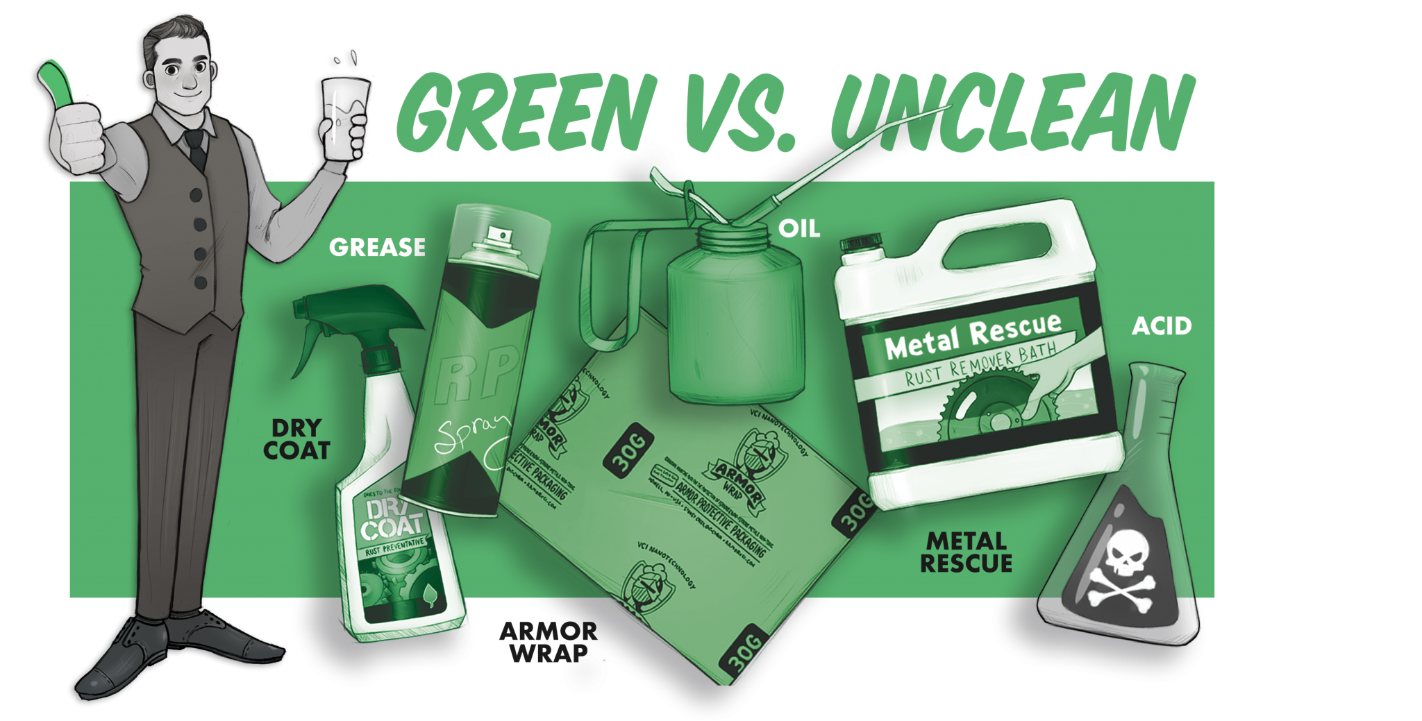 ARMOR Green Vs The Unclean Green Thumb