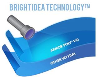 Bright Idea Technology